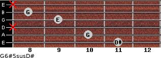 G6#5sus/D# for guitar on frets 11, 10, x, 9, 8, x