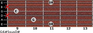 G6#5sus/D# for guitar on frets 11, 10, x, 9, x, 11