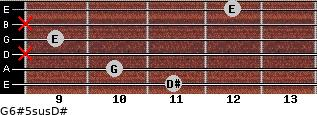 G6#5sus/D# for guitar on frets 11, 10, x, 9, x, 12