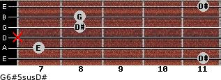 G6#5sus/D# for guitar on frets 11, 7, x, 8, 8, 11