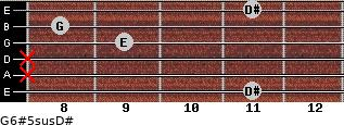 G6#5sus/D# for guitar on frets 11, x, x, 9, 8, 11
