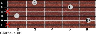 G6#5sus/D# for guitar on frets x, 6, 2, x, 5, 3