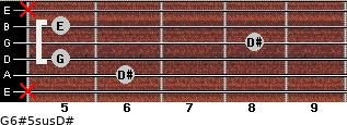 G6#5sus/D# for guitar on frets x, 6, 5, 8, 5, x
