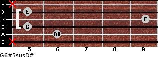 G6#5sus/D# for guitar on frets x, 6, 5, 9, 5, x