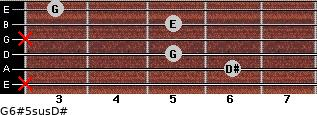 G6#5sus/D# for guitar on frets x, 6, 5, x, 5, 3