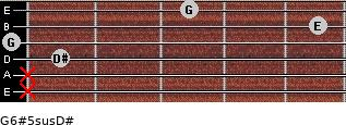 G6#5sus/D# for guitar on frets x, x, 1, 0, 5, 3