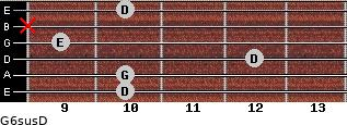 G6sus/D for guitar on frets 10, 10, 12, 9, x, 10
