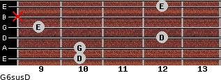 G6sus/D for guitar on frets 10, 10, 12, 9, x, 12