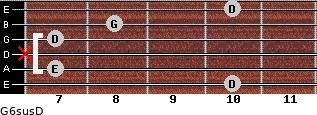 G6sus/D for guitar on frets 10, 7, x, 7, 8, 10