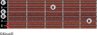G6sus/D for guitar on frets x, 5, 0, 0, 3, 0