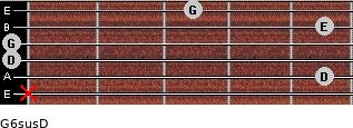 G6sus/D for guitar on frets x, 5, 0, 0, 5, 3