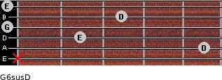 G6sus/D for guitar on frets x, 5, 2, 0, 3, 0