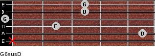 G6sus/D for guitar on frets x, 5, 2, 0, 3, 3