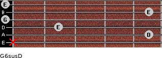 G6sus/D for guitar on frets x, 5, 2, 0, 5, 0