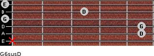 G6sus/D for guitar on frets x, 5, 5, 0, 3, 0