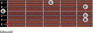 G6sus/D for guitar on frets x, 5, 5, 0, 5, 3