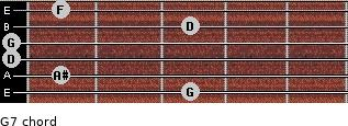 G-7 for guitar on frets 3, 1, 0, 0, 3, 1
