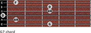G-7 for guitar on frets 3, 1, 0, 3, 3, 1