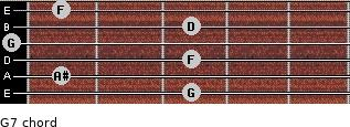 G-7 for guitar on frets 3, 1, 3, 0, 3, 1