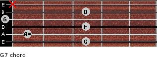 G-7 for guitar on frets 3, 1, 3, 0, 3, x