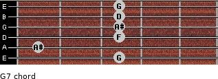 G-7 for guitar on frets 3, 1, 3, 3, 3, 3