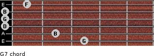 G7 for guitar on frets 3, 2, 0, 0, 0, 1