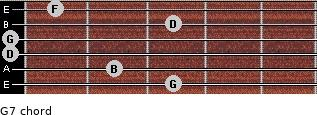 G7 for guitar on frets 3, 2, 0, 0, 3, 1