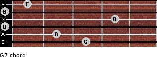 G7 for guitar on frets 3, 2, 0, 4, 0, 1