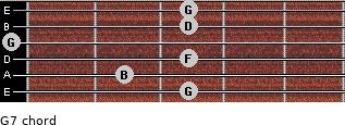G7 for guitar on frets 3, 2, 3, 0, 3, 3