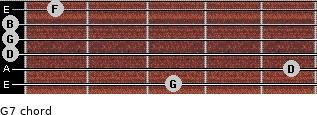 G7 for guitar on frets 3, 5, 0, 0, 0, 1