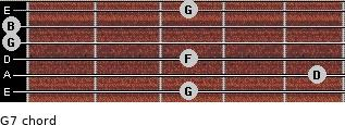 G7 for guitar on frets 3, 5, 3, 0, 0, 3