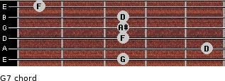 G-7 for guitar on frets 3, 5, 3, 3, 3, 1
