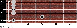 G-7 for guitar on frets 3, 5, 3, 3, 3, 3