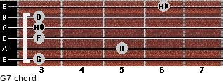 G-7 for guitar on frets 3, 5, 3, 3, 3, 6