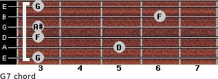 G-7 for guitar on frets 3, 5, 3, 3, 6, 3