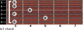 G7 for guitar on frets 3, 5, 3, 4, 3, 3