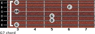 G-7 for guitar on frets 3, 5, 5, 3, 6, 3