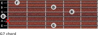 G7 for guitar on frets 3, x, 0, 4, 3, 1