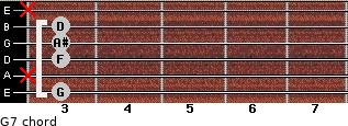 G-7 for guitar on frets 3, x, 3, 3, 3, x