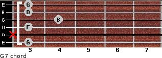 G7 for guitar on frets 3, x, 3, 4, 3, 3