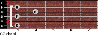 G7 for guitar on frets 3, x, 3, 4, 3, x