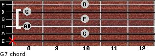 G-7 for guitar on frets x, 10, 8, 10, 8, 10