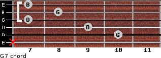 G7 for guitar on frets x, 10, 9, 7, 8, 7