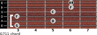 G-7/11 for guitar on frets 3, 5, 3, 5, 6, 6