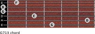 G7/13 for guitar on frets 3, 5, 2, 0, 0, 1