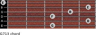 G7/13 for guitar on frets 3, 5, 3, 4, 5, 0