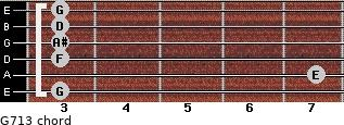 G-7/13 for guitar on frets 3, 7, 3, 3, 3, 3