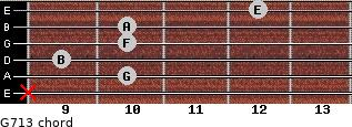 G7/13 for guitar on frets x, 10, 9, 10, 10, 12