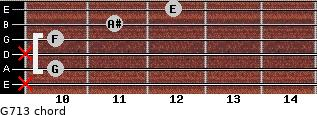 G-7/13 for guitar on frets x, 10, x, 10, 11, 12