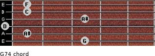 G-7/4 for guitar on frets 3, 1, 0, 3, 1, 1
